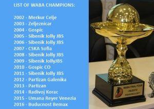 waba champons 2002-2017