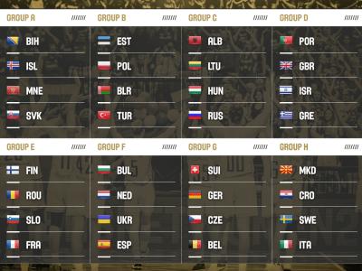 Eurobasket 2019 Qualifiers